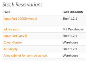 Stock Reservations Table